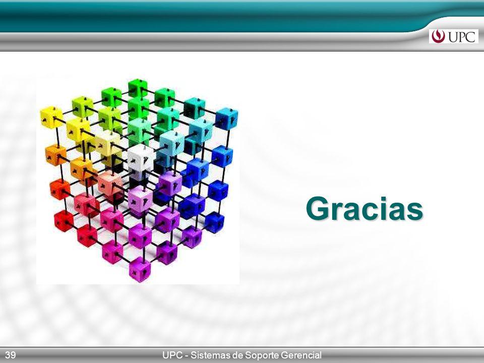 UPC - Sistemas de Soporte Gerencial39Gracias
