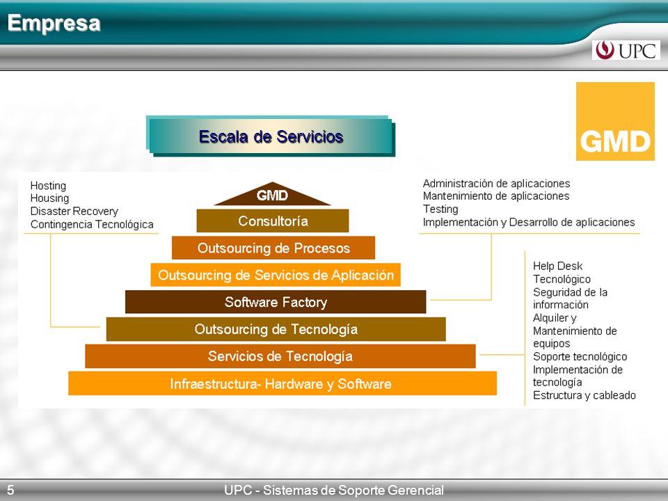 UPC - Sistemas de Soporte Gerencial5 Empresa Escala de Servicios
