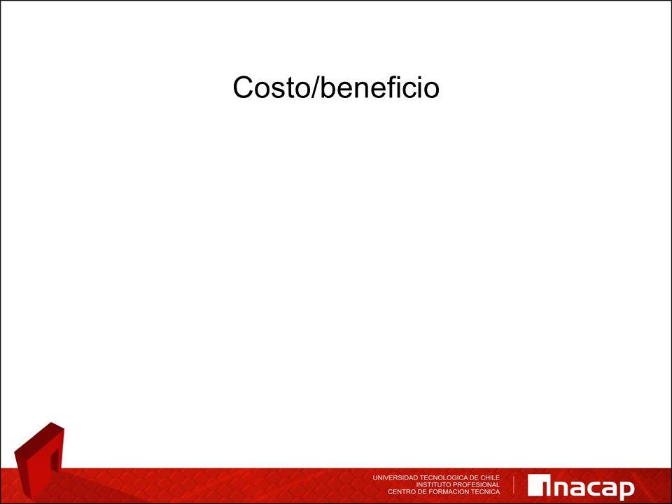 Costo/beneficio