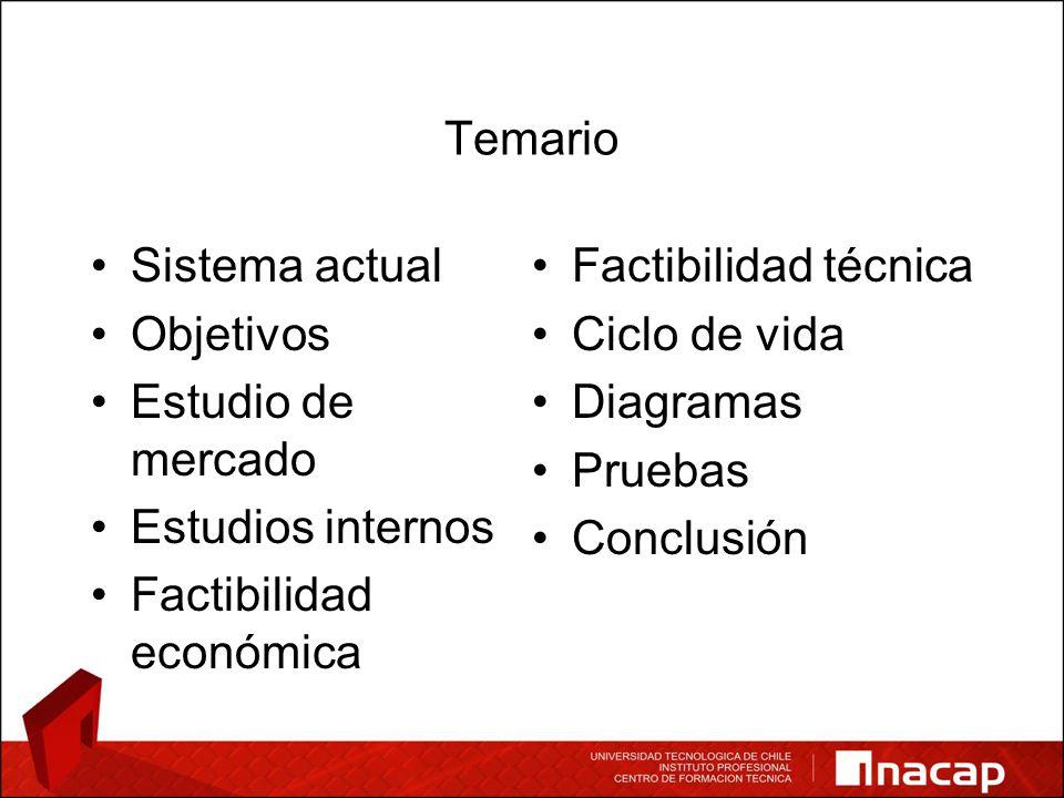 Temario Sistema actual Objetivos Estudio de mercado Estudios internos Factibilidad económica Factibilidad técnica Ciclo de vida Diagramas Pruebas Conclusión