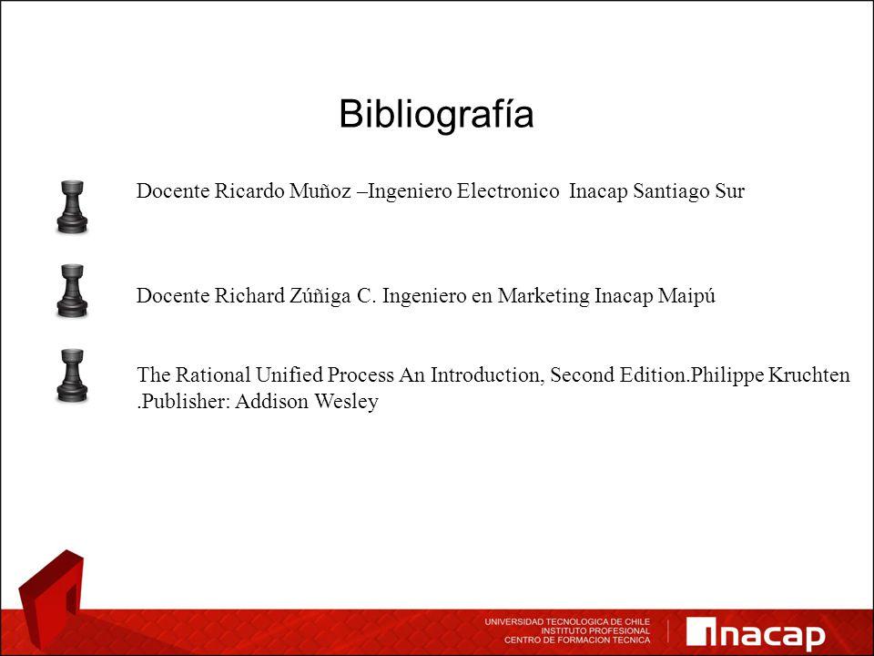 Bibliografía Docente Ricardo Muñoz –Ingeniero Electronico Inacap Santiago Sur Docente Richard Zúñiga C.