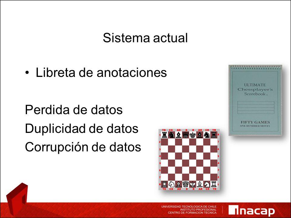 Sistema actual Libreta de anotaciones Perdida de datos Duplicidad de datos Corrupción de datos