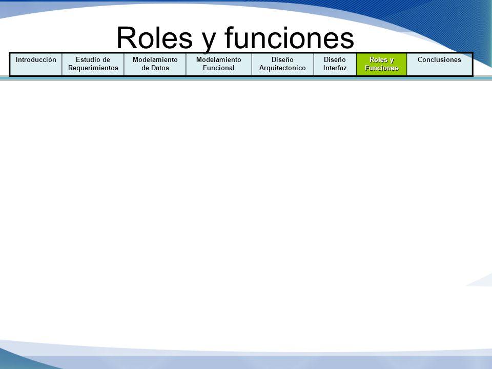 Roles y funciones IntroducciónEstudio de Requerimientos Modelamiento de Datos Modelamiento Funcional Diseño Arquitectonico Diseño Interfaz Roles y Fun