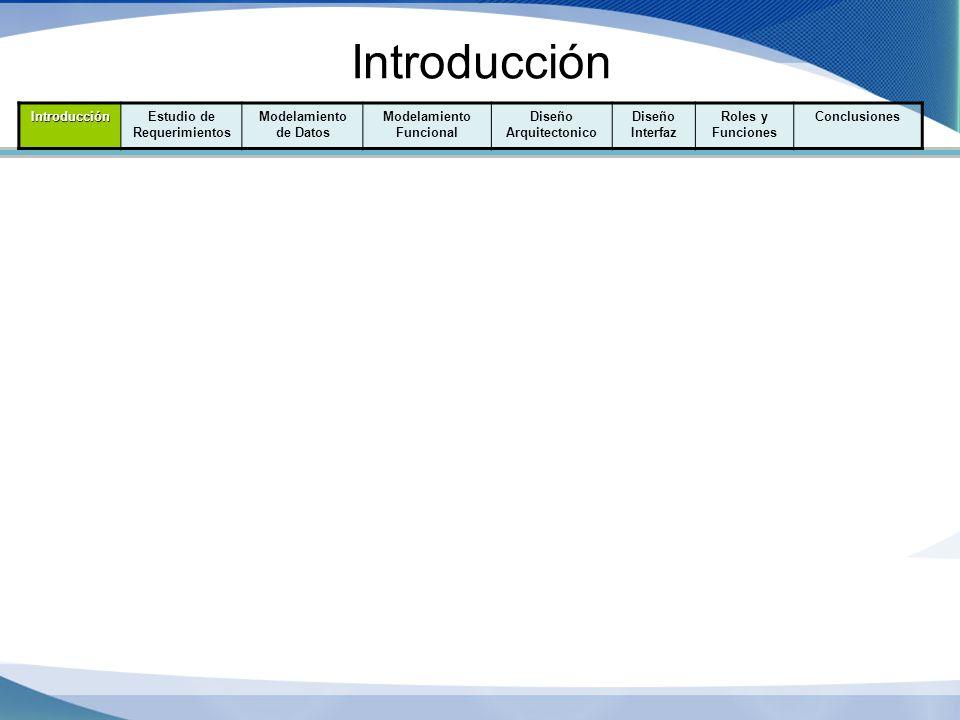 IntroducciónIntroducciónEstudio de Requerimientos Modelamiento de Datos Modelamiento Funcional Diseño Arquitectonico Diseño Interfaz Roles y Funciones