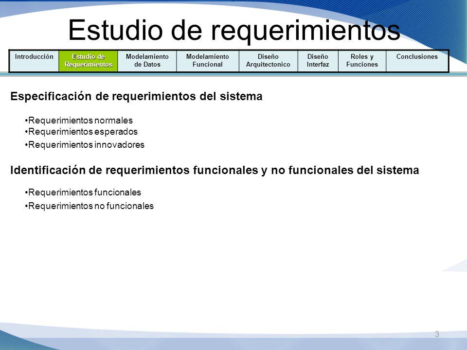 Estudio de requerimientos 3 Introducción Estudio de Requerimientos Modelamiento de Datos Modelamiento Funcional Diseño Arquitectonico Diseño Interfaz