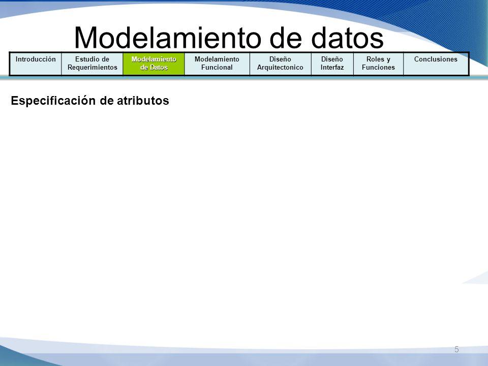 Modelamiento de datos 6 IntroducciónEstudio de Requerimientos Modelamiento de Datos Modelamiento Funcional Diseño Arquitectonico Diseño Interfaz Roles y Funciones Conclusiones Restricciones y/o limitaciones del modelo de datos