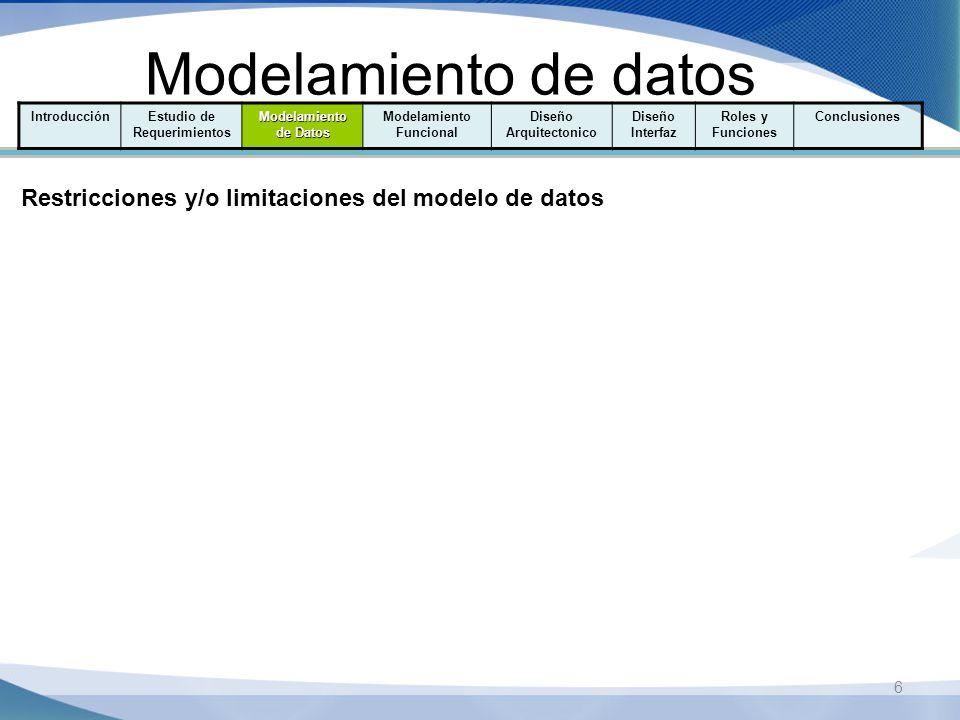 Modelamiento de datos 6 IntroducciónEstudio de Requerimientos Modelamiento de Datos Modelamiento Funcional Diseño Arquitectonico Diseño Interfaz Roles