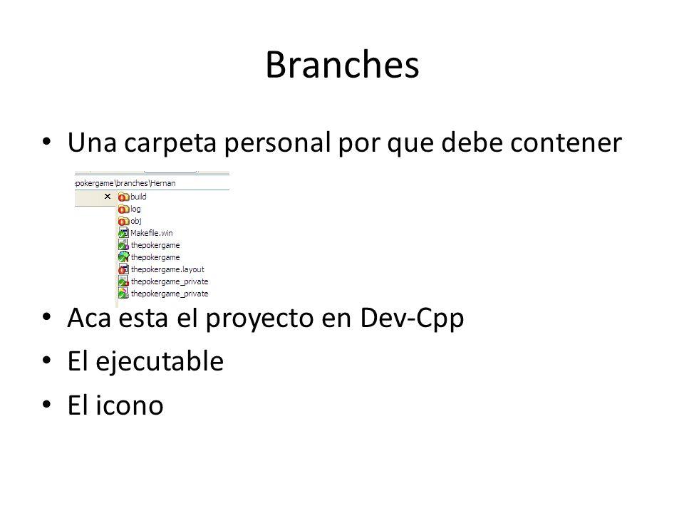 Branches Una carpeta personal por que debe contener Aca esta el proyecto en Dev-Cpp El ejecutable El icono