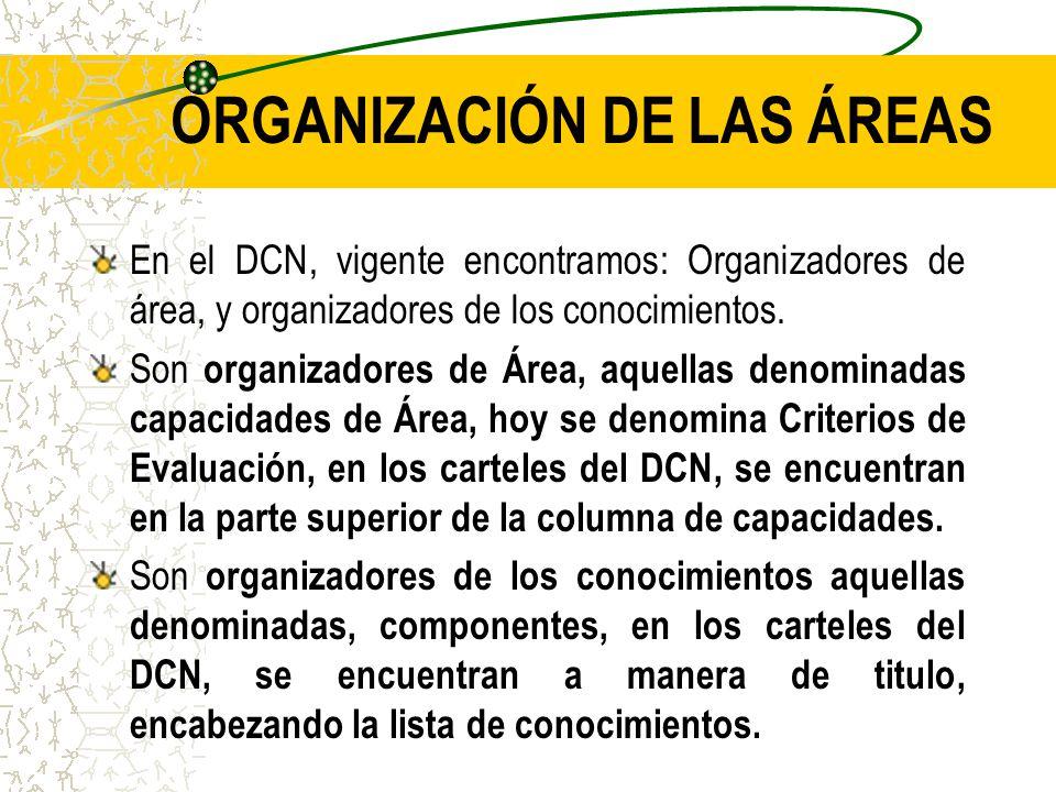 En el DCN, vigente encontramos: Organizadores de área, y organizadores de los conocimientos.