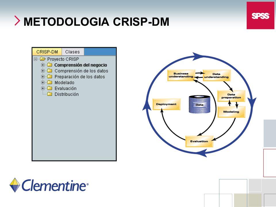 METODOLOGIA CRISP-DM