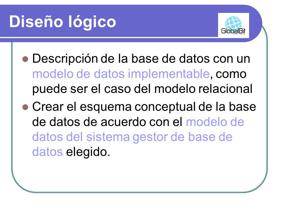Diseño lógico Descripción de la base de datos con un modelo de datos implementable, como puede ser el caso del modelo relacional Crear el esquema conc