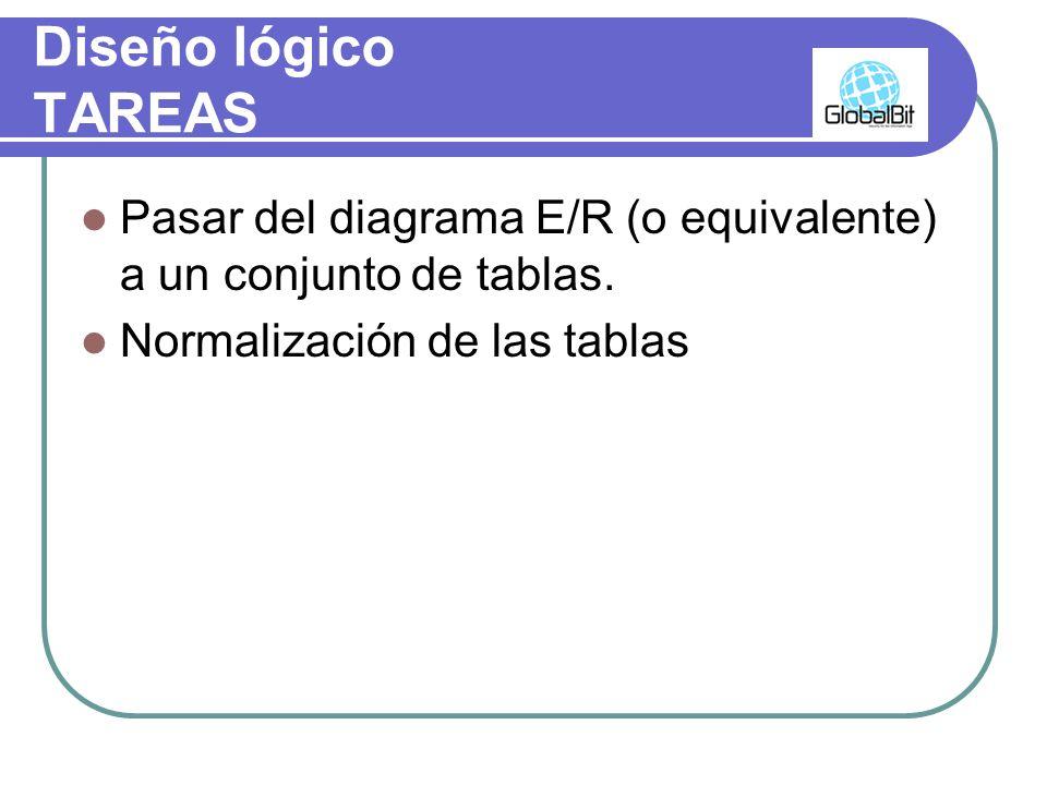 Diseño lógico TAREAS Pasar del diagrama E/R (o equivalente) a un conjunto de tablas. Normalización de las tablas