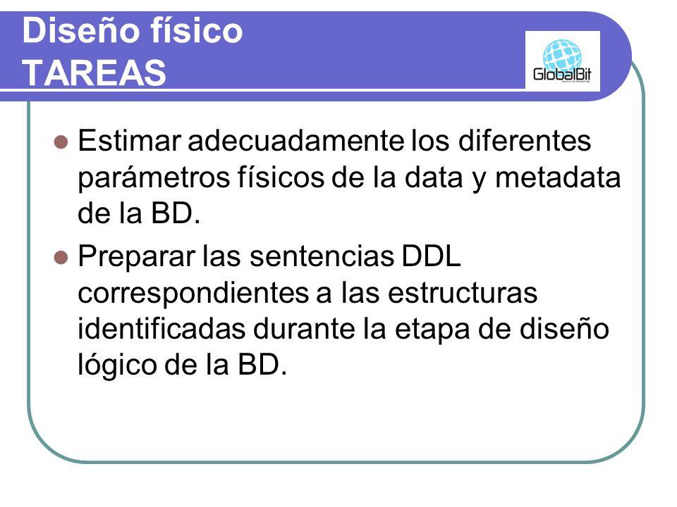 Diseño físico TAREAS Estimar adecuadamente los diferentes parámetros físicos de la data y metadata de la BD. Preparar las sentencias DDL correspondien
