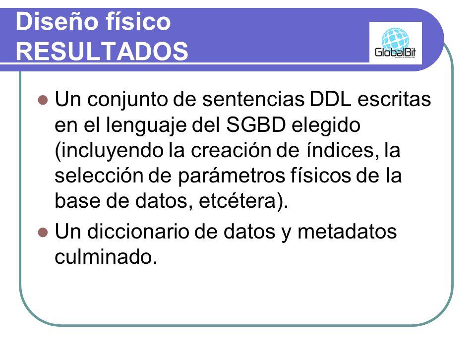 Diseño físico RESULTADOS Un conjunto de sentencias DDL escritas en el lenguaje del SGBD elegido (incluyendo la creación de índices, la selección de pa