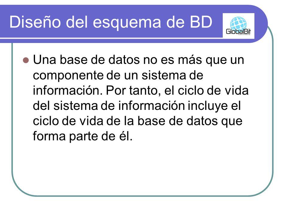 Diseño del esquema de BD Una base de datos no es más que un componente de un sistema de información. Por tanto, el ciclo de vida del sistema de inform