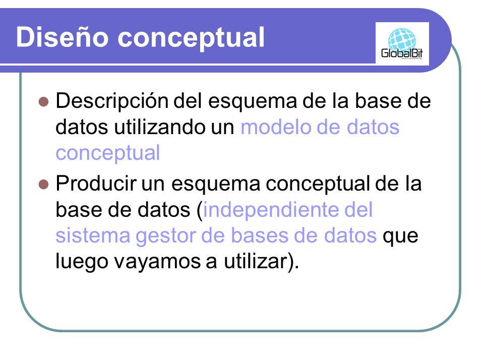 Diseño conceptual Descripción del esquema de la base de datos utilizando un modelo de datos conceptual Producir un esquema conceptual de la base de da