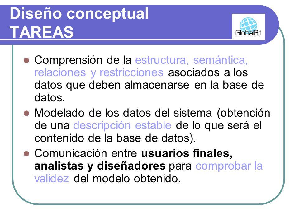 Diseño conceptual TAREAS Comprensión de la estructura, semántica, relaciones y restricciones asociados a los datos que deben almacenarse en la base de