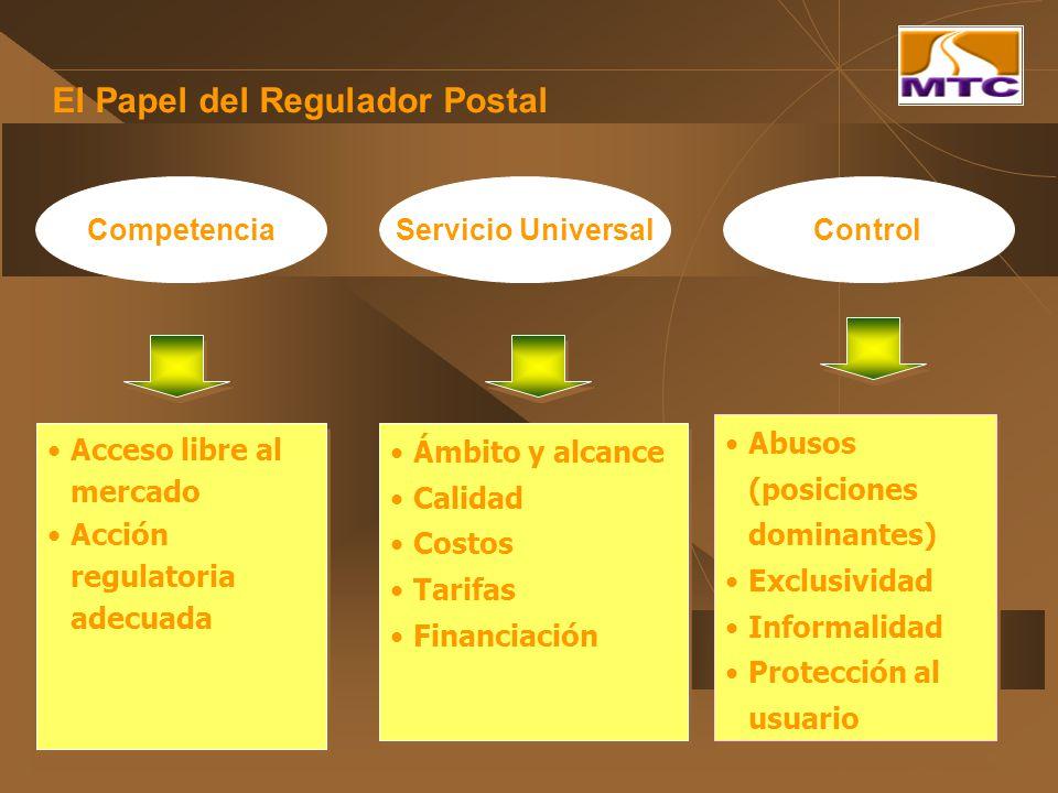 El Papel del Regulador Postal CompetenciaServicio UniversalControl Acceso libre al mercado Acción regulatoria adecuada Acceso libre al mercado Acción