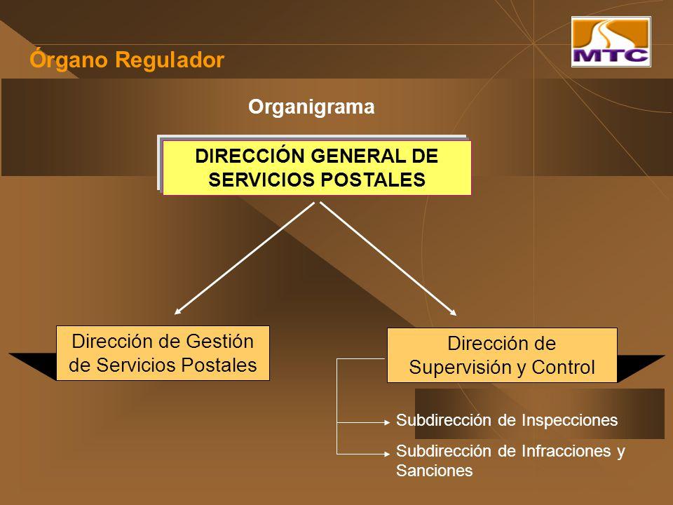 Organigrama Órgano Regulador DIRECCIÓN GENERAL DE SERVICIOS POSTALES Dirección de Gestión de Servicios Postales Dirección de Supervisión y Control Sub