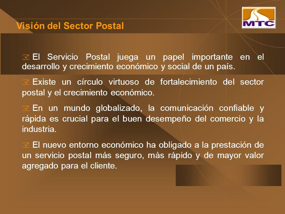 El Servicio Postal juega un papel importante en el desarrollo y crecimiento económico y social de un país. Existe un círculo virtuoso de fortalecimien