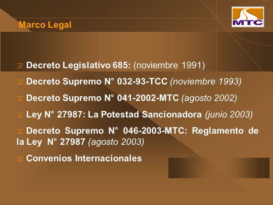 Marco Legal Decreto Legislativo 685: (noviembre 1991) Decreto Supremo N° 032-93-TCC (noviembre 1993) Decreto Supremo N° 041-2002-MTC (agosto 2002) Ley