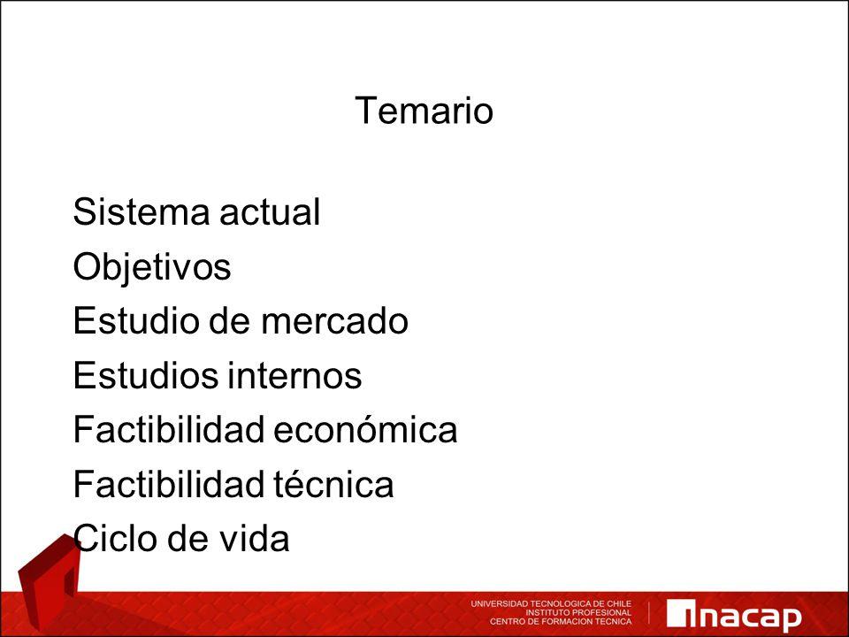 Temario Sistema actual Objetivos Estudio de mercado Estudios internos Factibilidad económica Factibilidad técnica Ciclo de vida