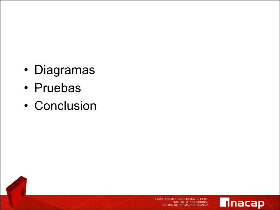 Diagramas Pruebas Conclusion