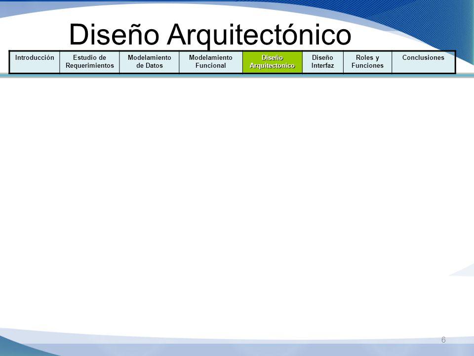 6 Diseño Arquitectónico IntroducciónEstudio de Requerimientos Modelamiento de Datos Modelamiento Funcional Diseño Arquitectonico Diseño Interfaz Roles y Funciones Conclusiones