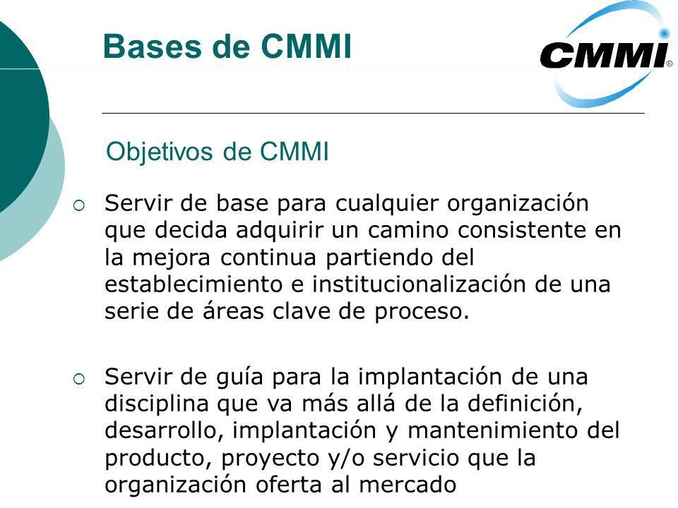 Bases de CMMI Objetivos de CMMI Servir de base para cualquier organización que decida adquirir un camino consistente en la mejora continua partiendo del establecimiento e institucionalización de una serie de áreas clave de proceso.