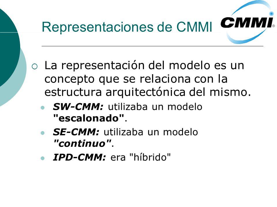 Representaciones de CMMI La representación del modelo es un concepto que se relaciona con la estructura arquitectónica del mismo. SW-CMM: utilizaba un