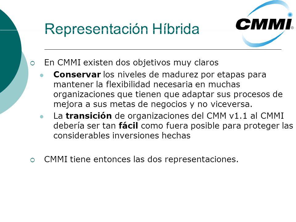 Representación Híbrida En CMMI existen dos objetivos muy claros Conservar los niveles de madurez por etapas para mantener la flexibilidad necesaria en