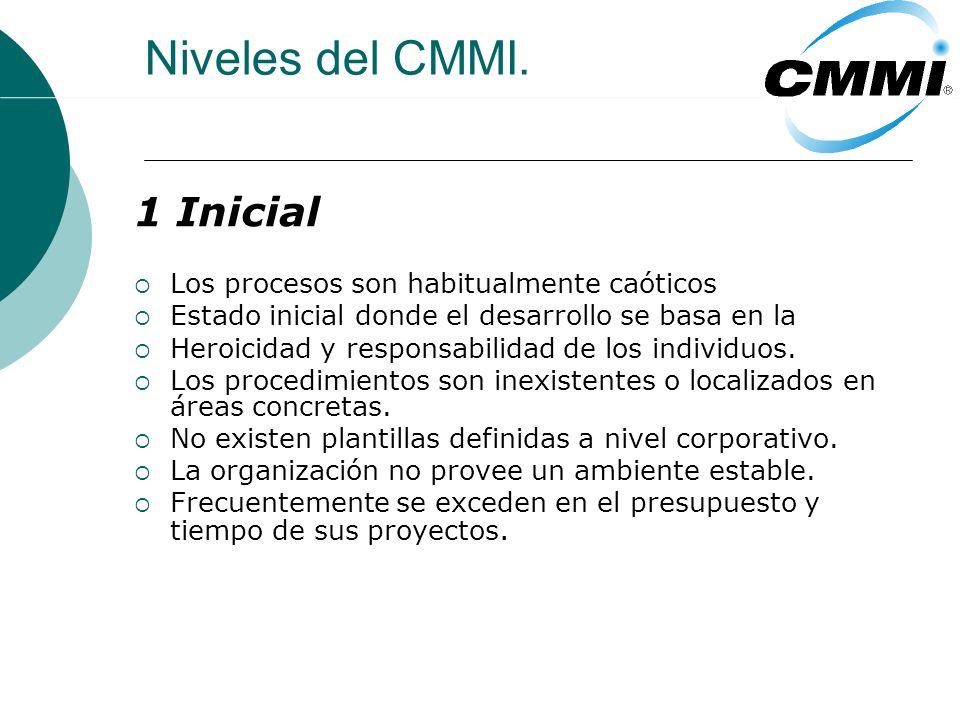 Niveles del CMMI. 1 Inicial Los procesos son habitualmente caóticos Estado inicial donde el desarrollo se basa en la Heroicidad y responsabilidad de l