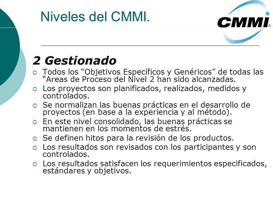 Niveles del CMMI. 2 Gestionado Todos los Objetivos Específicos y Genéricos de todas las Areas de Proceso del Nivel 2 han sido alcanzadas. Los proyecto