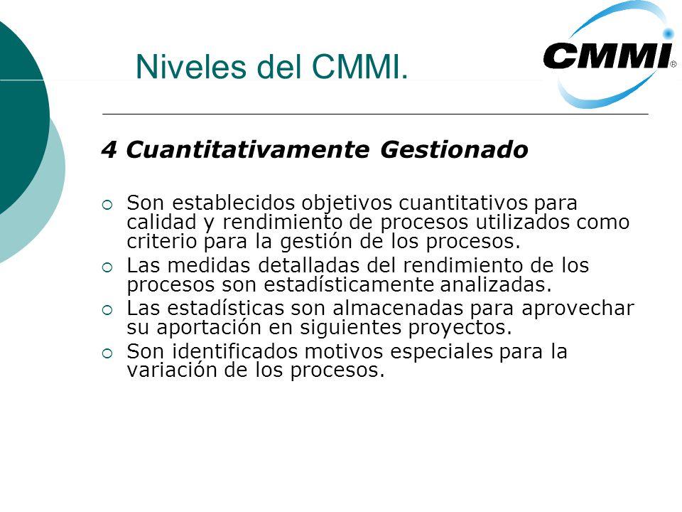 Niveles del CMMI. 4 Cuantitativamente Gestionado Son establecidos objetivos cuantitativos para calidad y rendimiento de procesos utilizados como crite