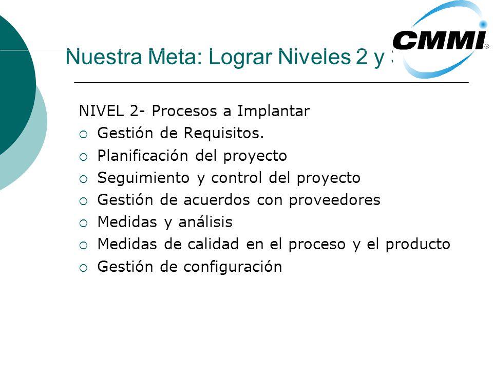 Nuestra Meta: Lograr Niveles 2 y 3. NIVEL 2- Procesos a Implantar Gestión de Requisitos. Planificación del proyecto Seguimiento y control del proyecto