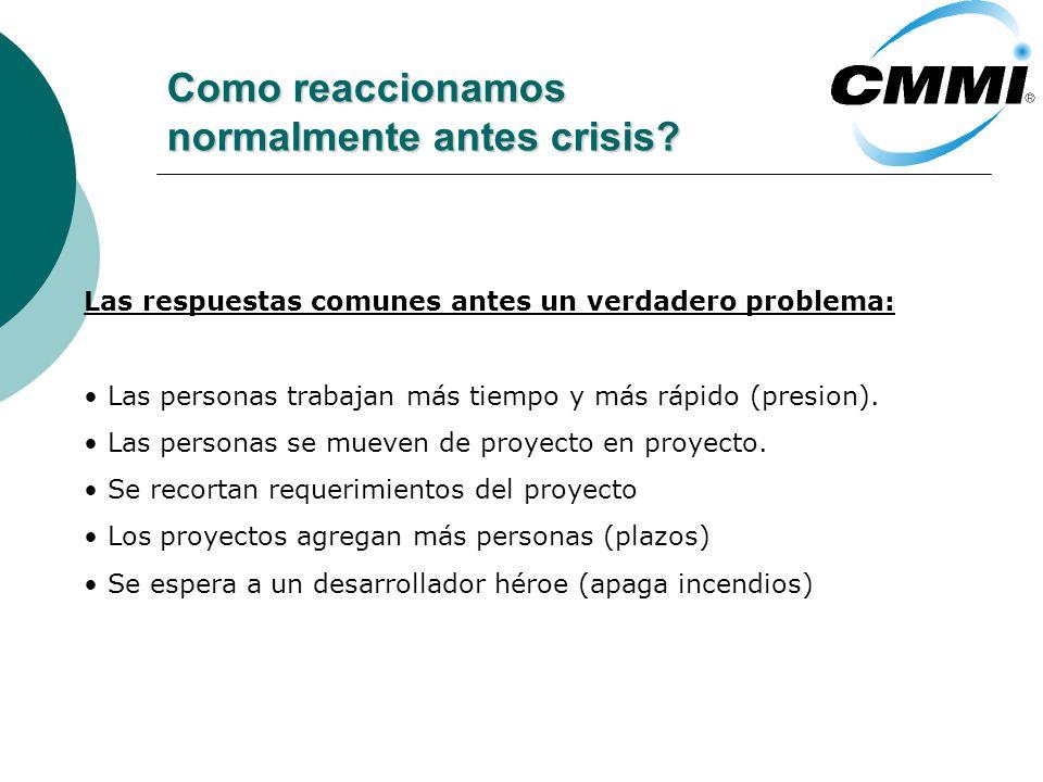 Como reaccionamos normalmente antes crisis? Las respuestas comunes antes un verdadero problema: Las personas trabajan más tiempo y más rápido (presion