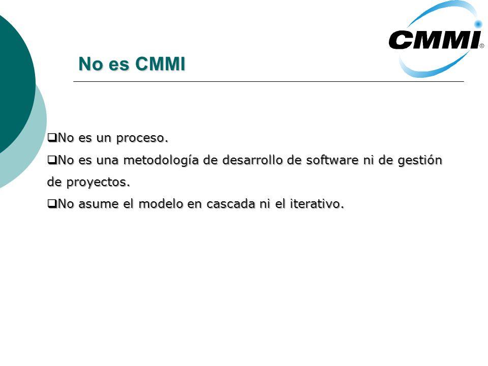 No es CMMI No es un proceso. No es un proceso. No es una metodología de desarrollo de software ni de gestión de proyectos. No es una metodología de de