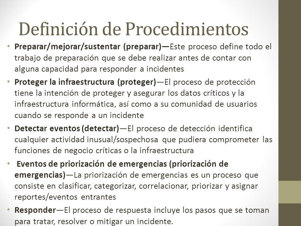 Definición de Procedimientos Preparar/mejorar/sustentar (preparar)Este proceso define todo el trabajo de preparación que se debe realizar antes de con