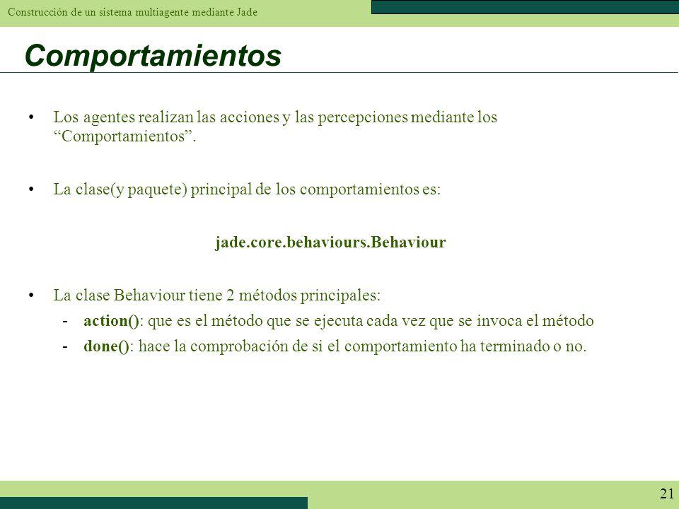 Construcción de un sistema multiagente mediante Jade 21 Comportamientos Los agentes realizan las acciones y las percepciones mediante los Comportamien