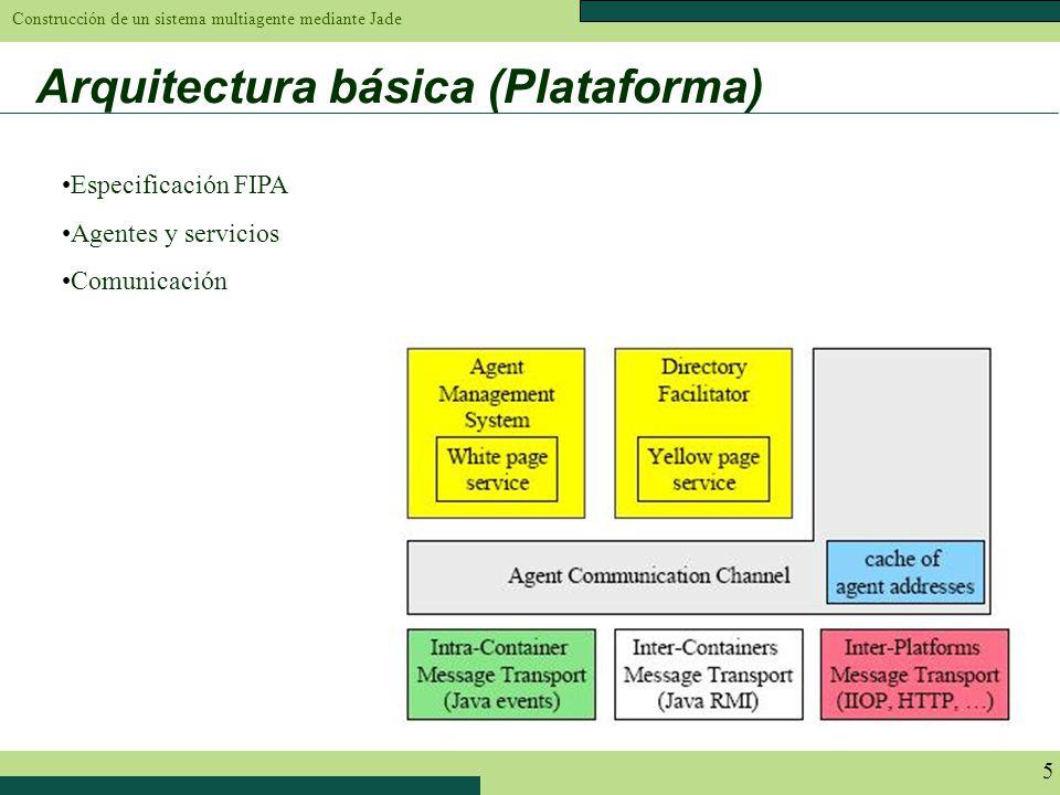 Construcción de un sistema multiagente mediante Jade 5 Arquitectura básica (Plataforma) Especificación FIPA Agentes y servicios Comunicación