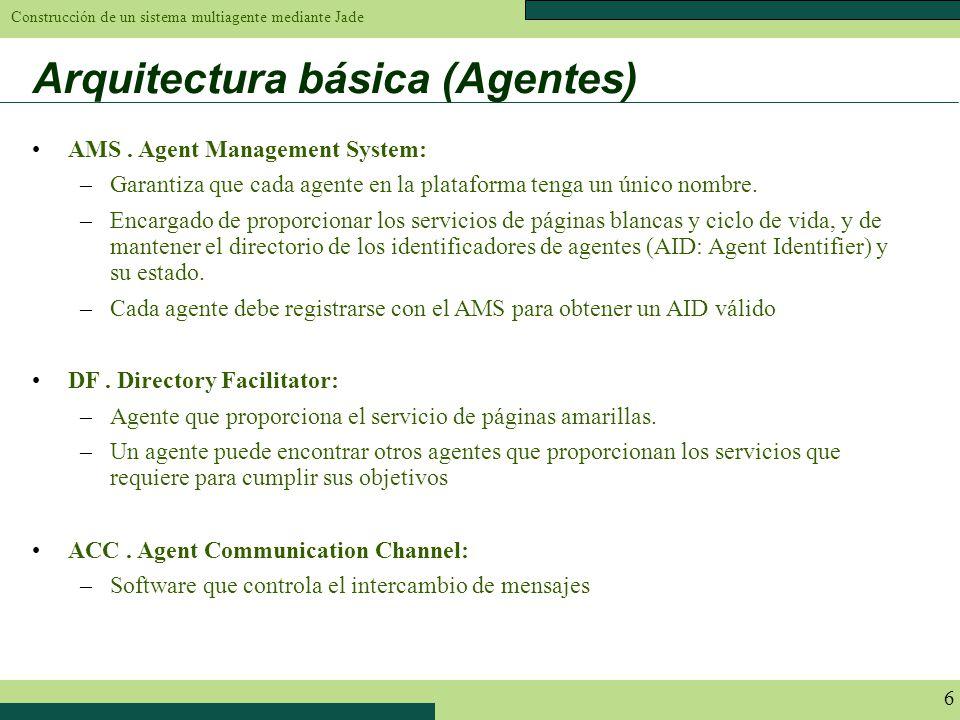 Construcción de un sistema multiagente mediante Jade 6 Arquitectura básica (Agentes) AMS. Agent Management System: –Garantiza que cada agente en la pl