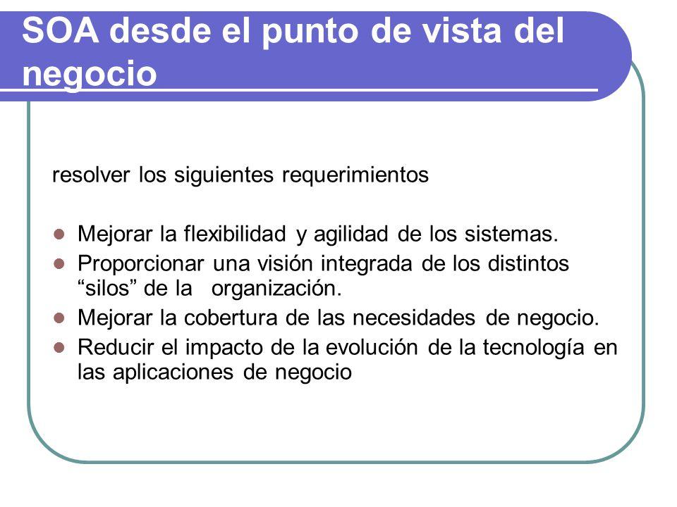 SOA desde el punto de vista del negocio resolver los siguientes requerimientos Mejorar la flexibilidad y agilidad de los sistemas.