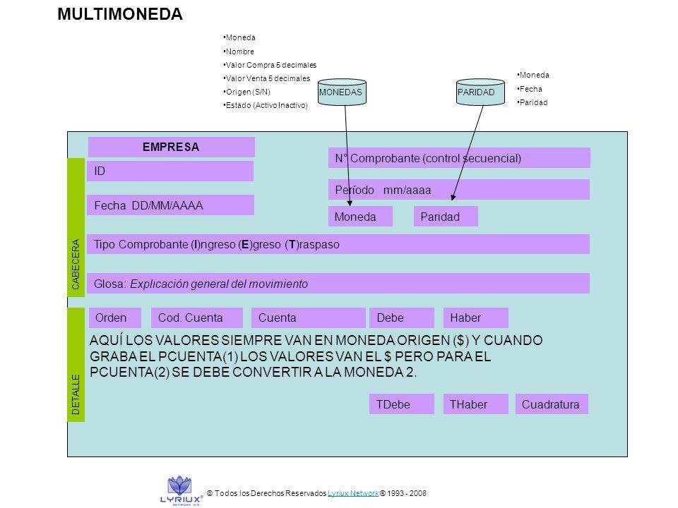 ID N° Comprobante (control secuencial) Fecha DD/MM/AAAA Período mm/aaaa Tipo Comprobante (I)ngreso (E)greso (T)raspaso Glosa: Explicación general del