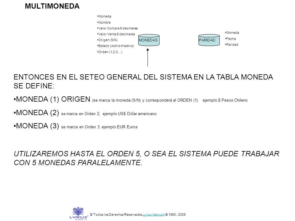 MULTIMONEDA © Todos los Derechos Reservados Lyriux Network ® 1993 - 2008Lyriux Network MONEDASPARIDAD Moneda Fecha Paridad Moneda Nombre Valor Compra
