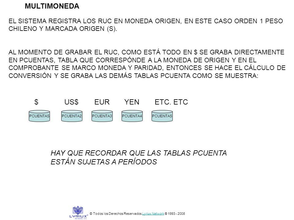 MULTIMONEDA © Todos los Derechos Reservados Lyriux Network ® 1993 - 2008Lyriux Network EL SISTEMA REGISTRA LOS RUC EN MONEDA ORIGEN, EN ESTE CASO ORDE