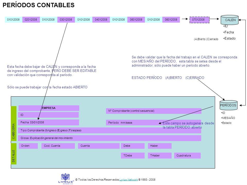 ID N° Comprobante (control secuencial) Fecha 03/01/2008 Período mm/aaaa Tipo Comprobante (I)ngreso (E)greso (T)raspaso Glosa: Explicación general del