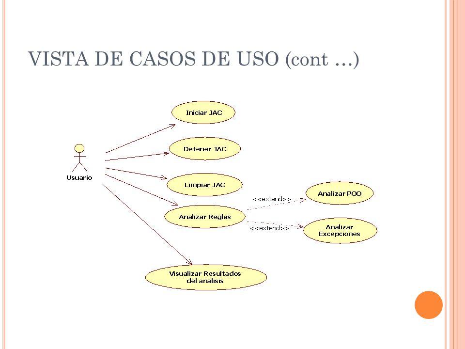 VISTA DE CASOS DE USO (cont …)
