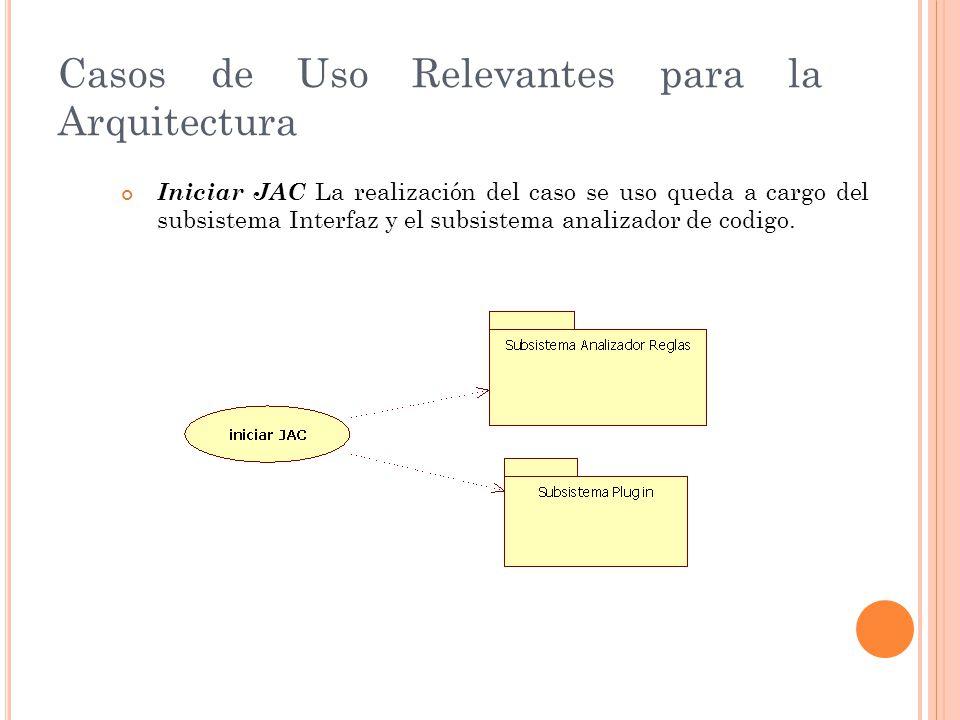 Casos de Uso Relevantes para la Arquitectura Iniciar JAC La realización del caso se uso queda a cargo del subsistema Interfaz y el subsistema analizador de codigo.