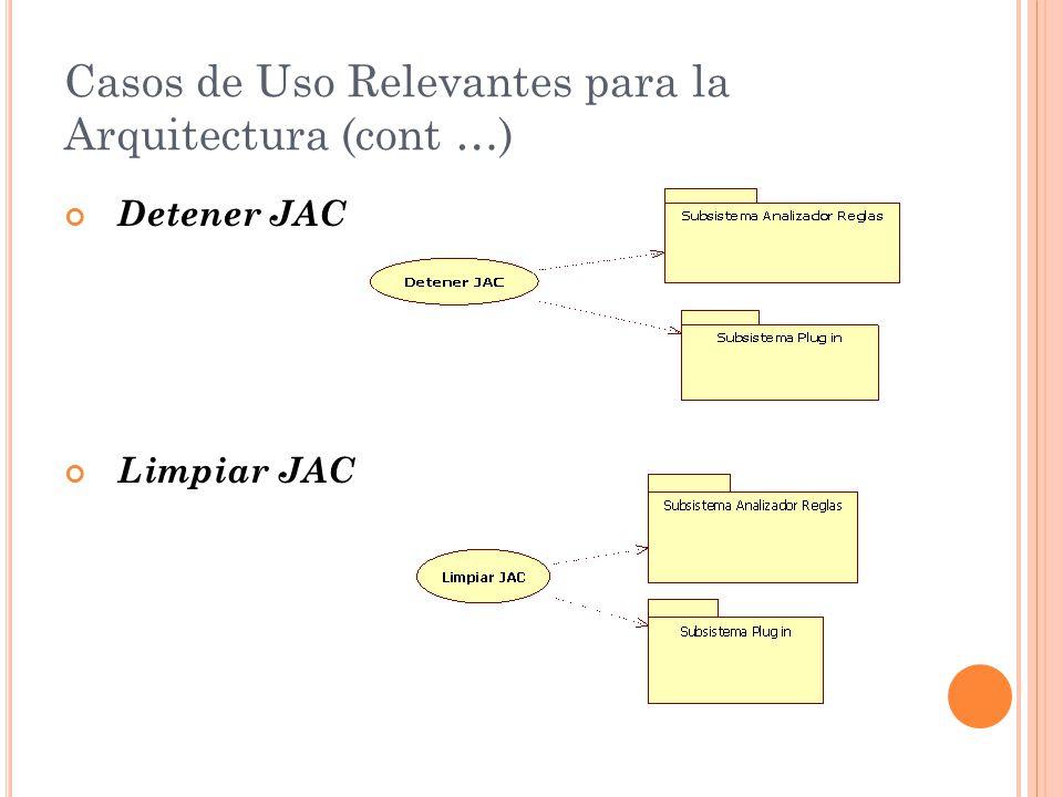 Casos de Uso Relevantes para la Arquitectura (cont …) Detener JAC Limpiar JAC