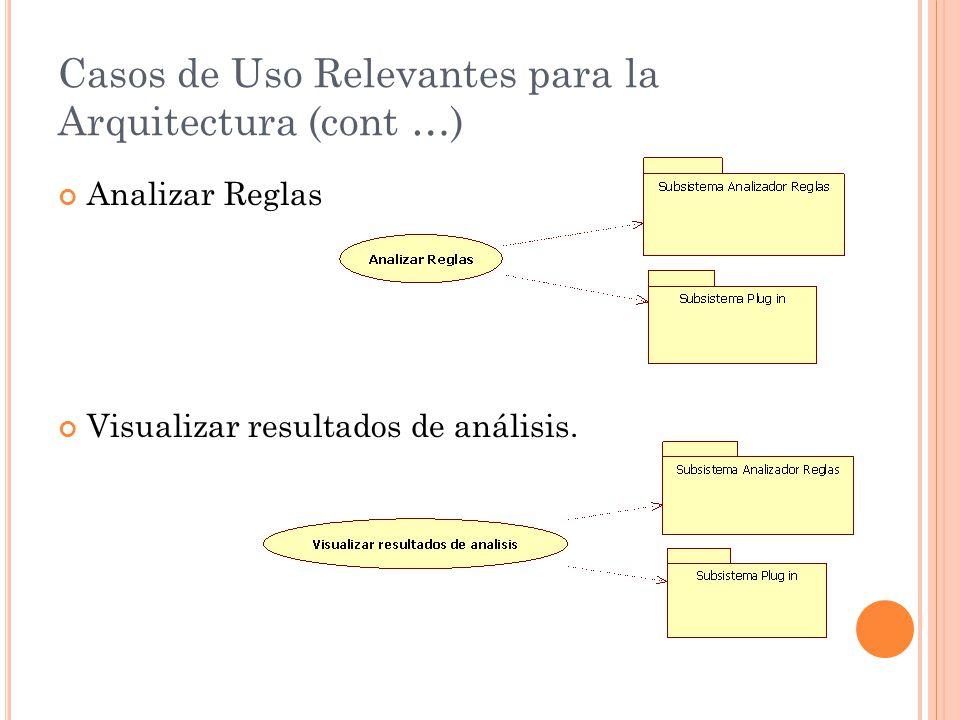 Casos de Uso Relevantes para la Arquitectura (cont …) Analizar Reglas Visualizar resultados de análisis.